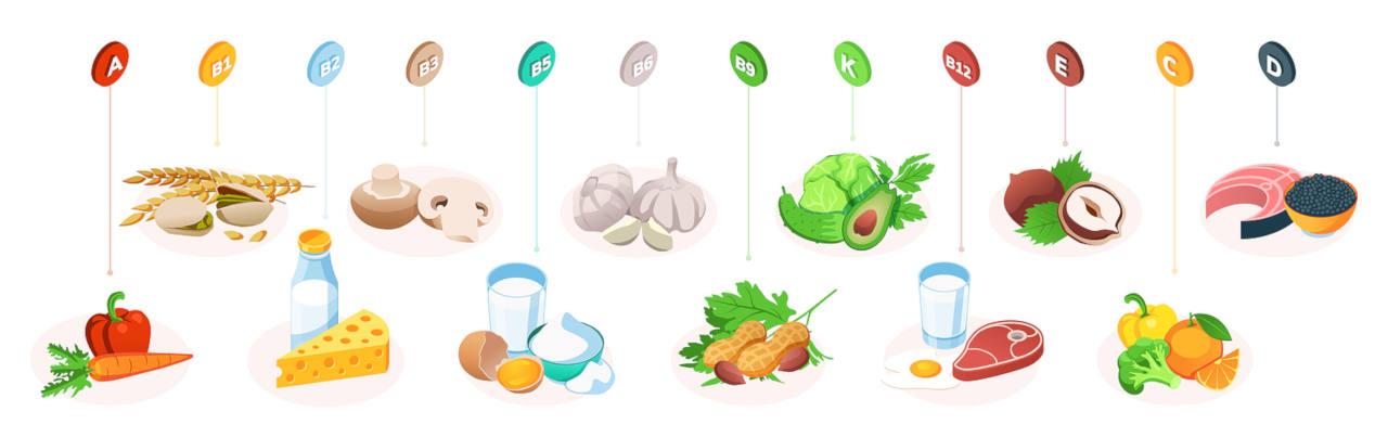 quelles sont les vitamines essentielles contre la perte de cheveux ?